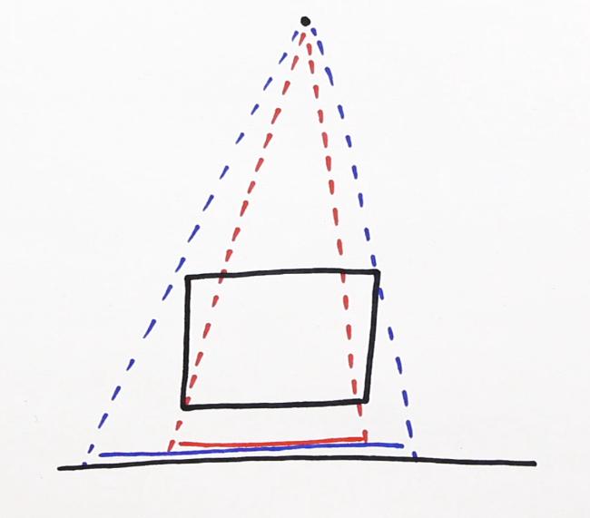 四维物体在三维空间的投影很可能就是两
